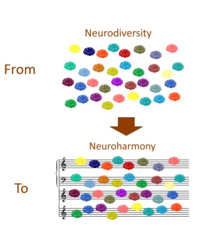 From neurodiversity to neuroharmony